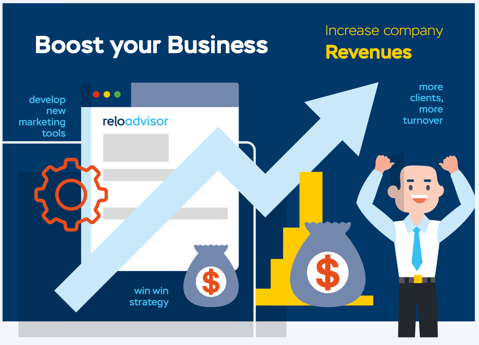ReloAdvisor Removal Lead Generator Boost Your Business