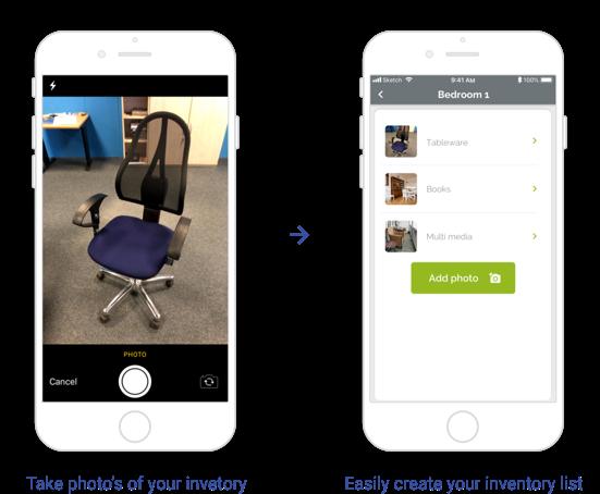 Photo based self-survey tool